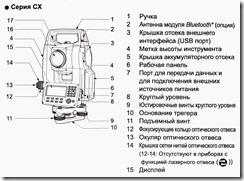 sokkia-cx-105