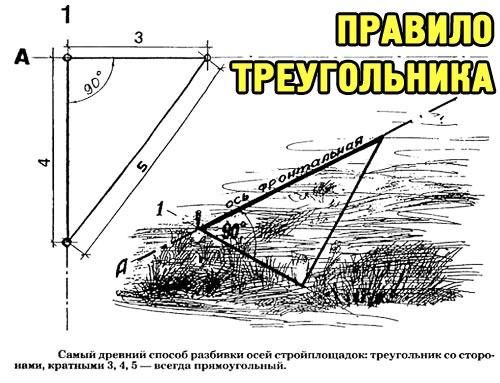 Как построить забор из бруса своими руками 4