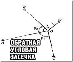 zasechka